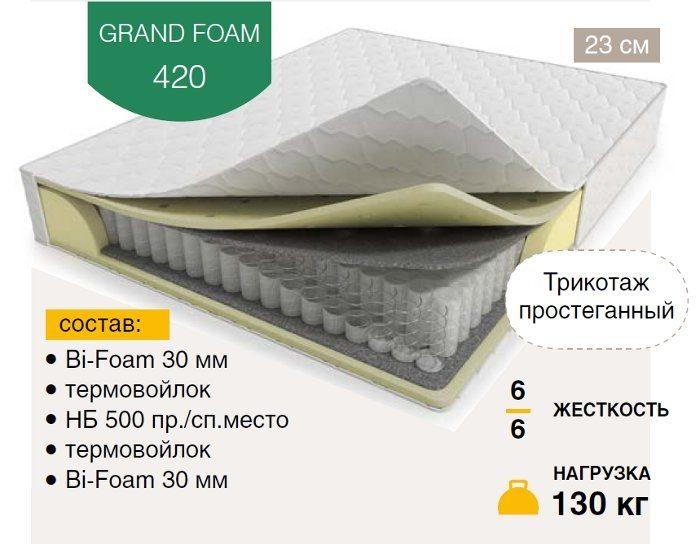 Матрас grand foam 420
